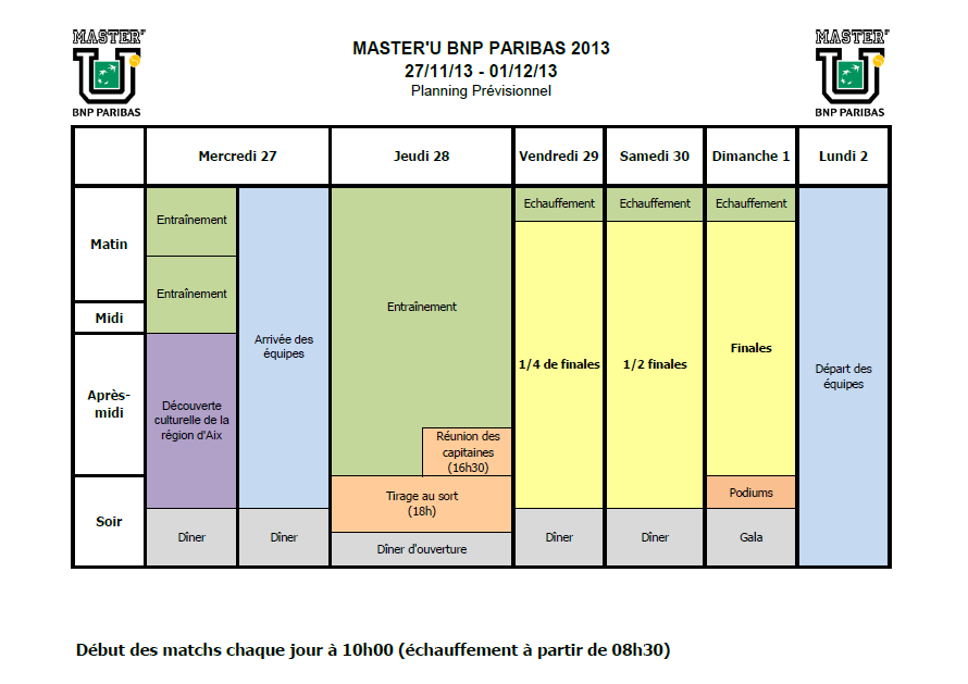 Master'U BNP Paribas 2013 : le programme
