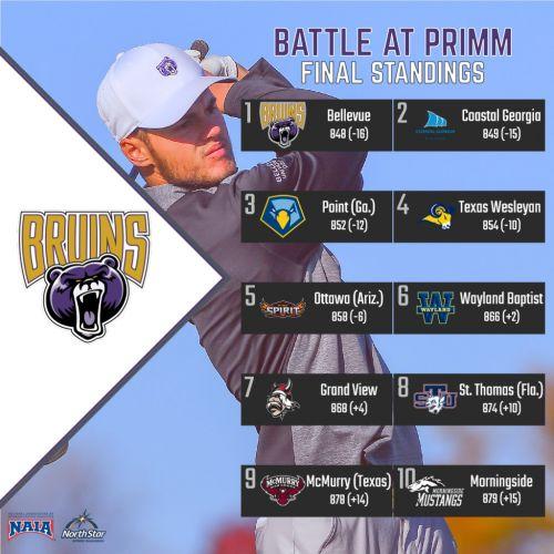 2021 Battle at Primm